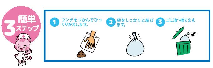 獣医さんのうんち袋の使い方