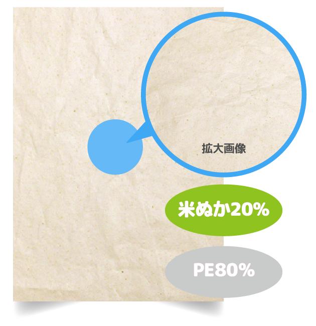 米ぬかバイオマス